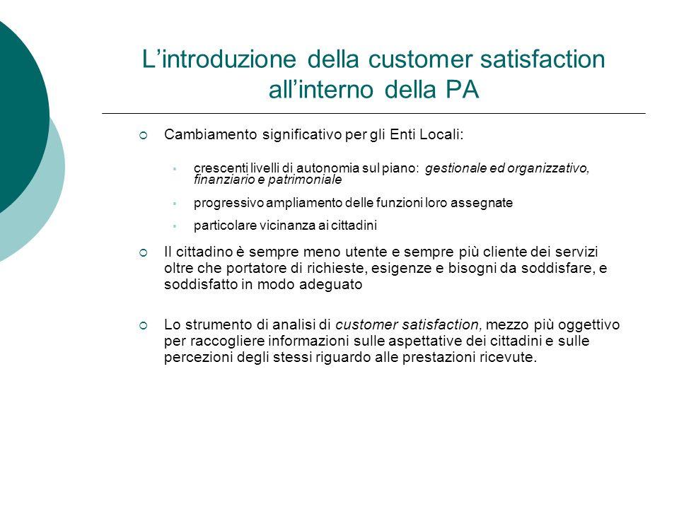 L'introduzione della customer satisfaction all'interno della PA