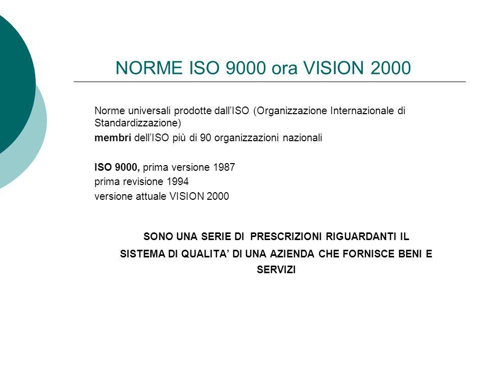 NORME ISO 9000 ora VISION 2000 Norme universali prodotte dall'ISO (Organizzazione Internazionale di Standardizzazione)