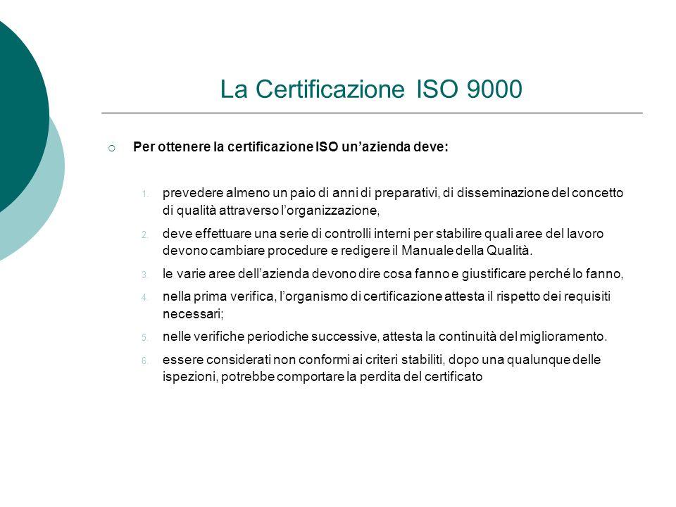 La Certificazione ISO 9000 Per ottenere la certificazione ISO un'azienda deve: