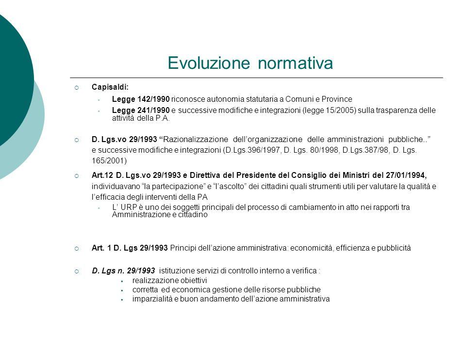 Evoluzione normativa Capisaldi: