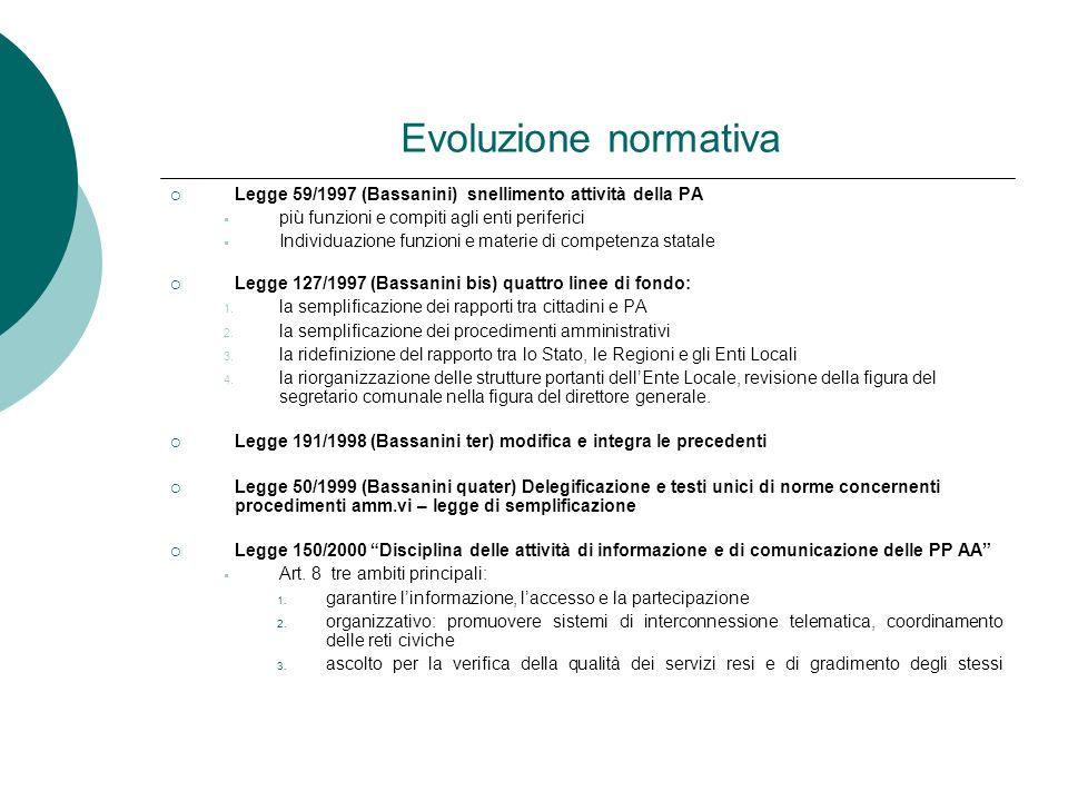 Evoluzione normativa Legge 59/1997 (Bassanini) snellimento attività della PA. più funzioni e compiti agli enti periferici.