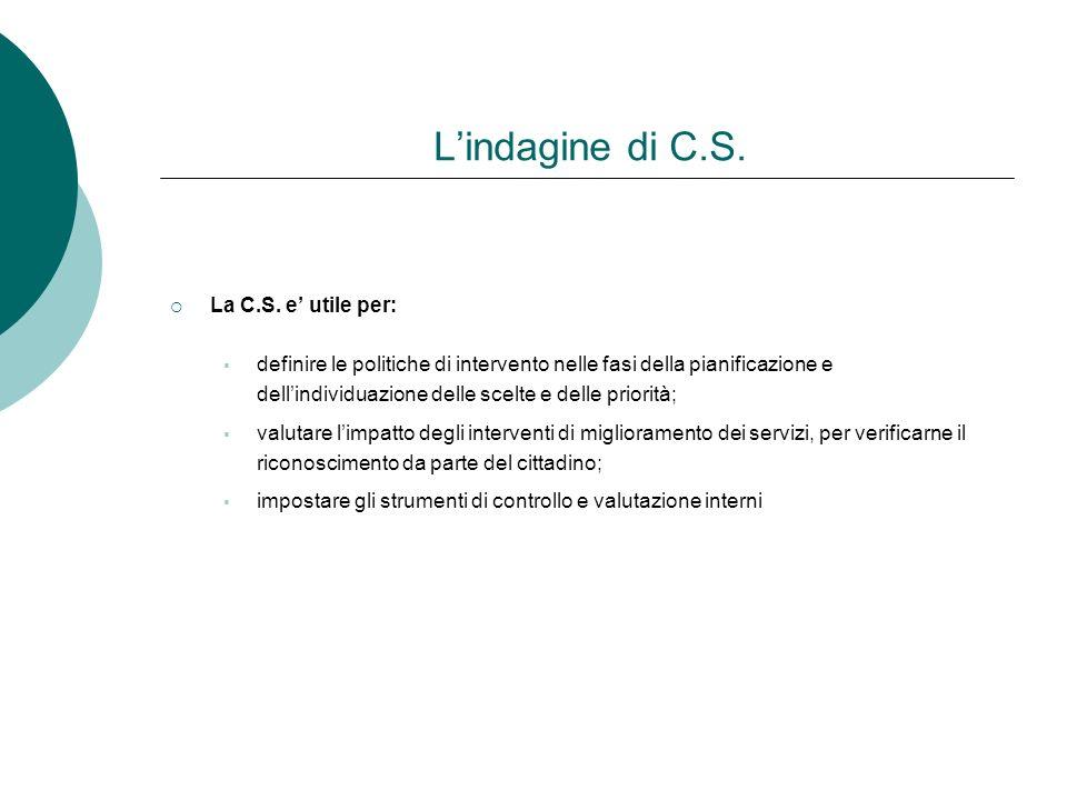 L'indagine di C.S. La C.S. e' utile per: