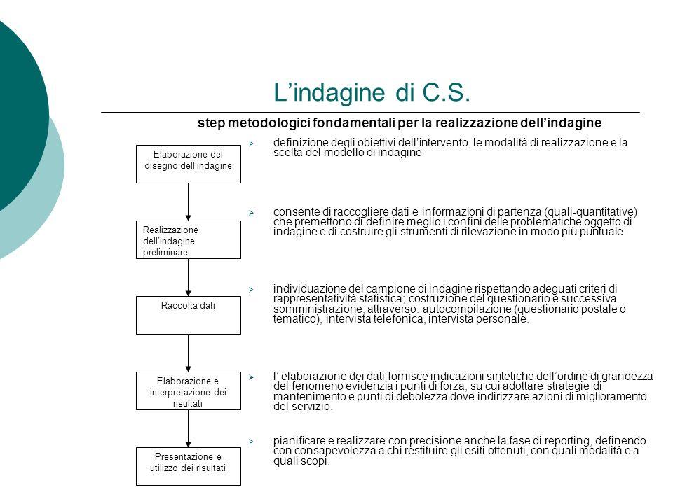 L'indagine di C.S. step metodologici fondamentali per la realizzazione dell'indagine. Elaborazione del disegno dell'indagine.