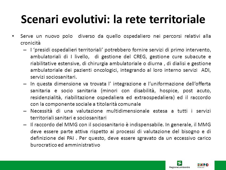 Scenari evolutivi: la rete territoriale