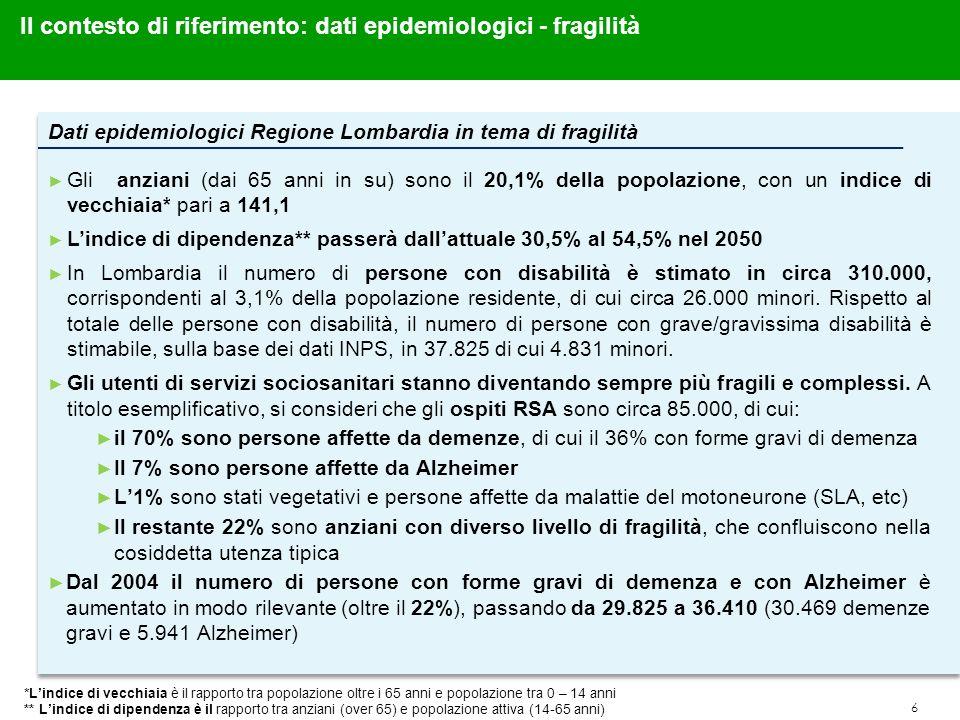 Il contesto di riferimento: dati epidemiologici - fragilità