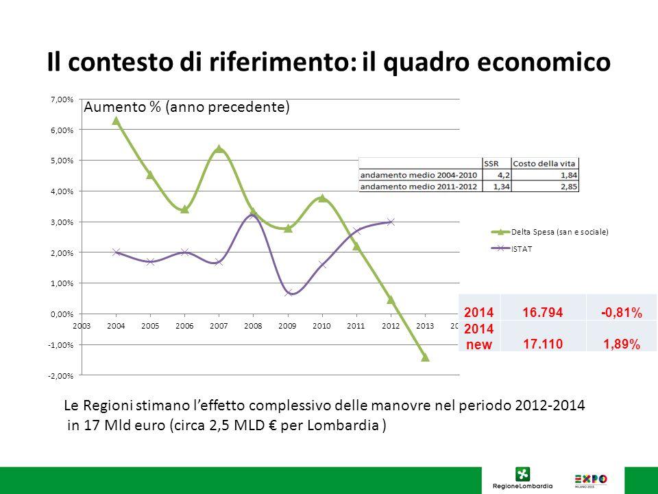 Il contesto di riferimento: il quadro economico