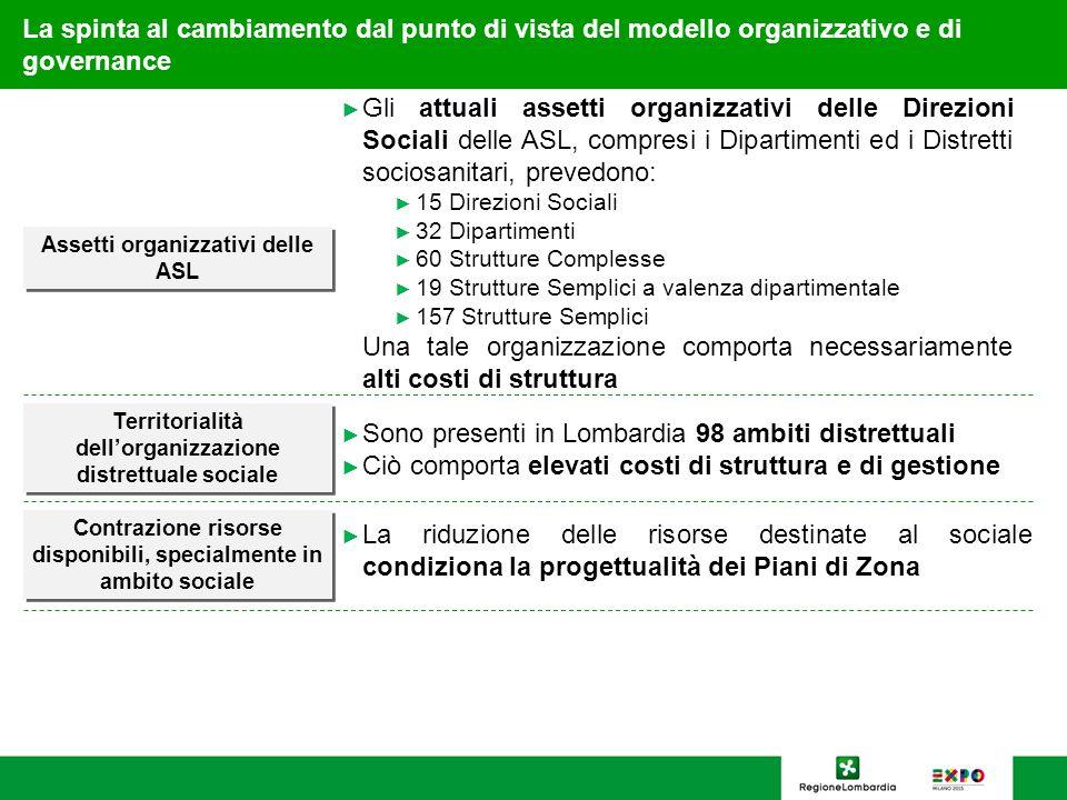 Sono presenti in Lombardia 98 ambiti distrettuali