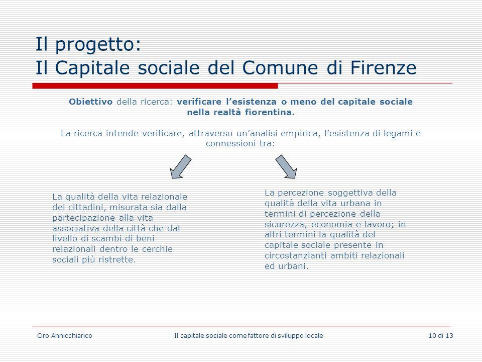 Il progetto: Il Capitale sociale del Comune di Firenze