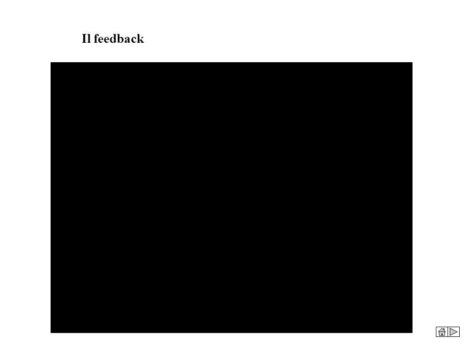 Il feedback Meccanismi di causa effetto