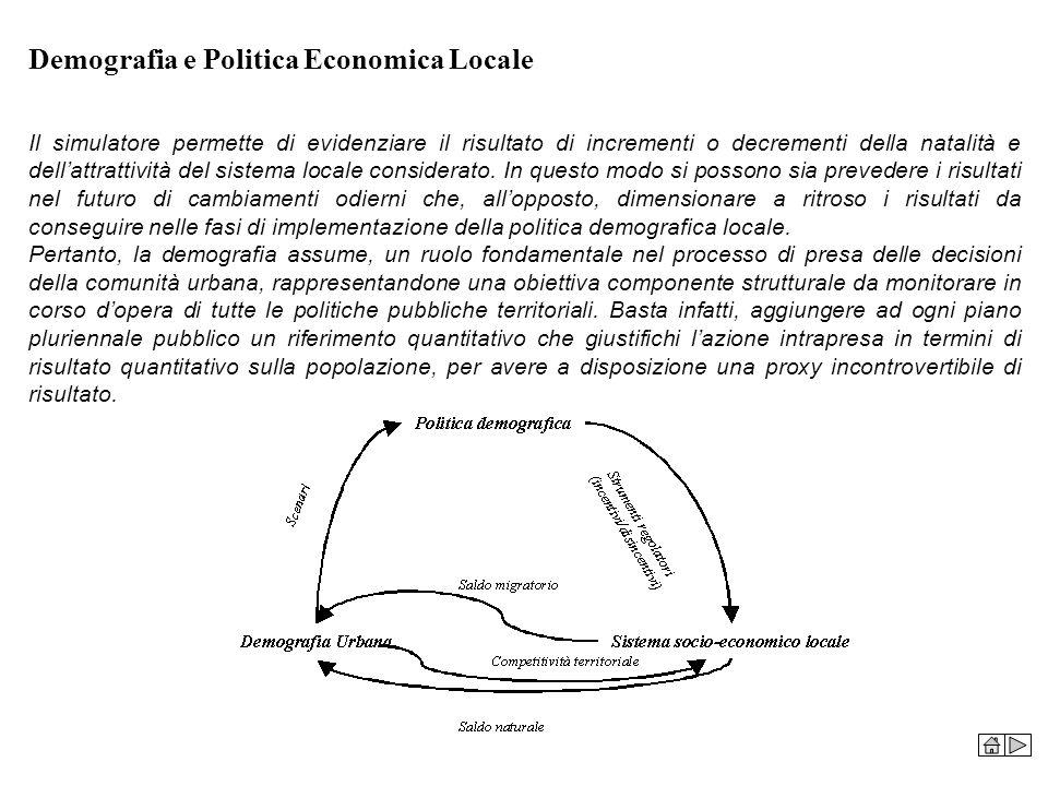 Demografia e Politica Economica Locale