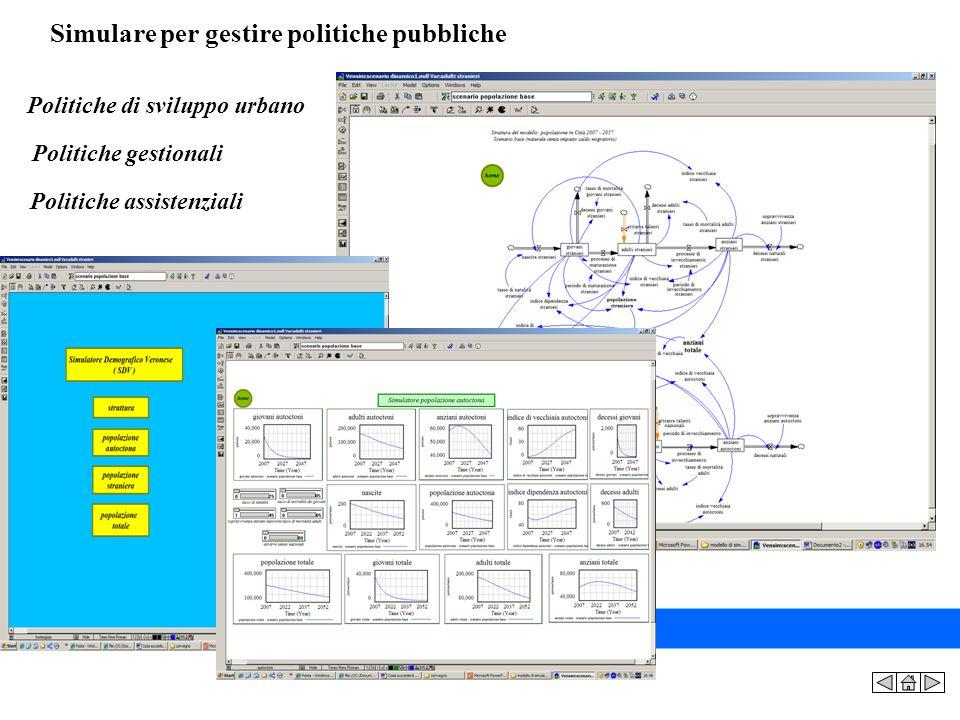 Simulare per gestire politiche pubbliche