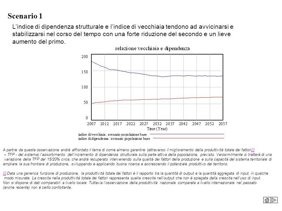 Scenario 1 L'indice di dipendenza strutturale e l'indice di vecchiaia tendono ad avvicinarsi e.