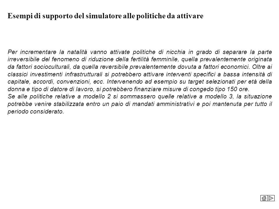 Esempi di supporto del simulatore alle politiche da attivare