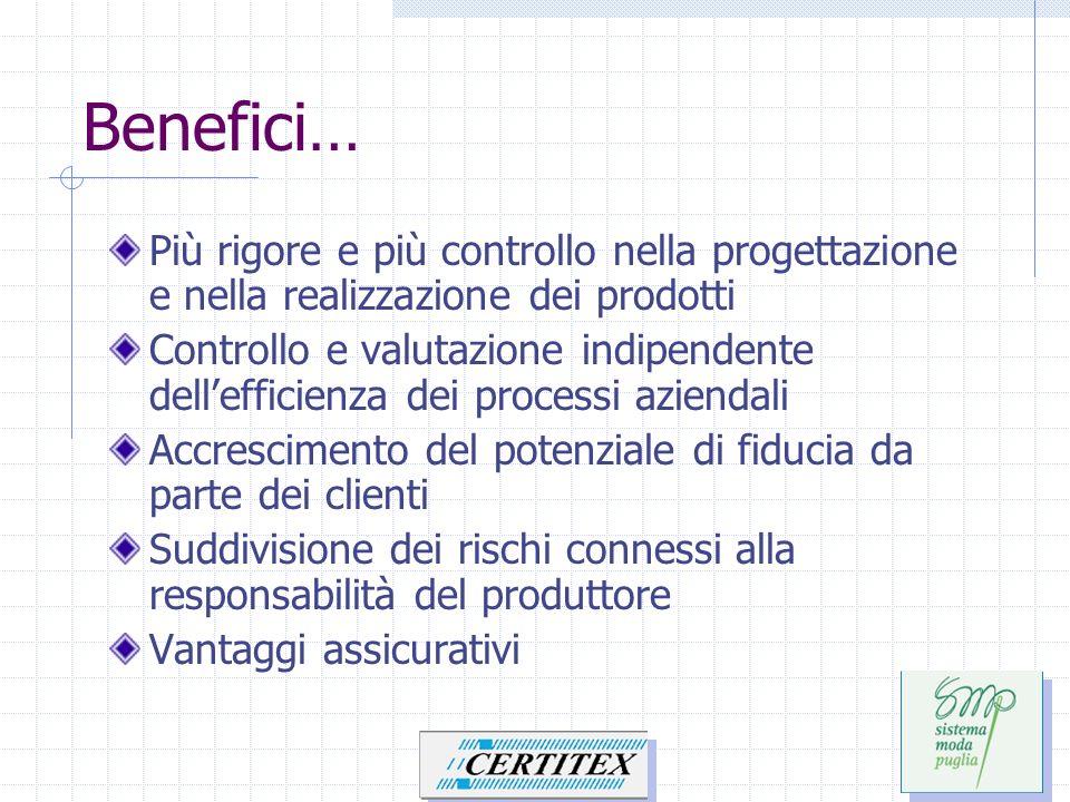 Benefici… Più rigore e più controllo nella progettazione e nella realizzazione dei prodotti.