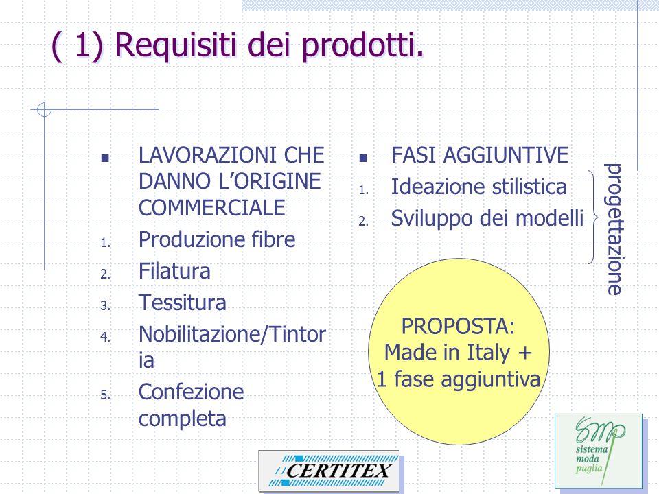 ( 1) Requisiti dei prodotti.