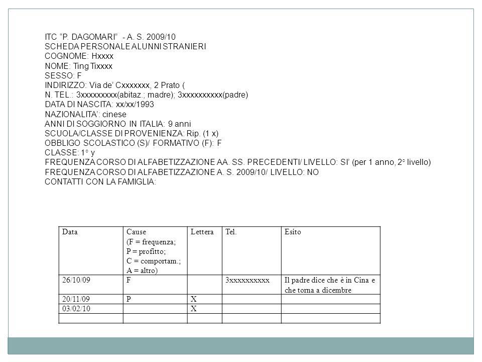 ITC P. DAGOMARI - A. S. 2009/10 SCHEDA PERSONALE ALUNNI STRANIERI. COGNOME: Hxxxx. NOME: Ting Tixxxx.