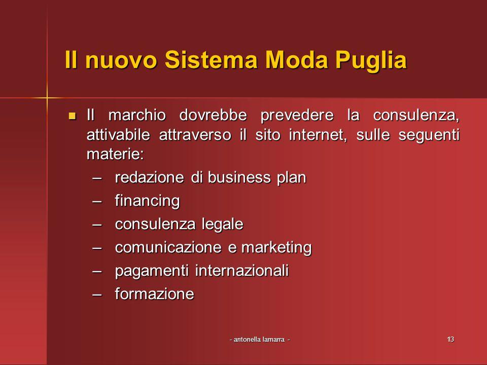 Il nuovo Sistema Moda Puglia