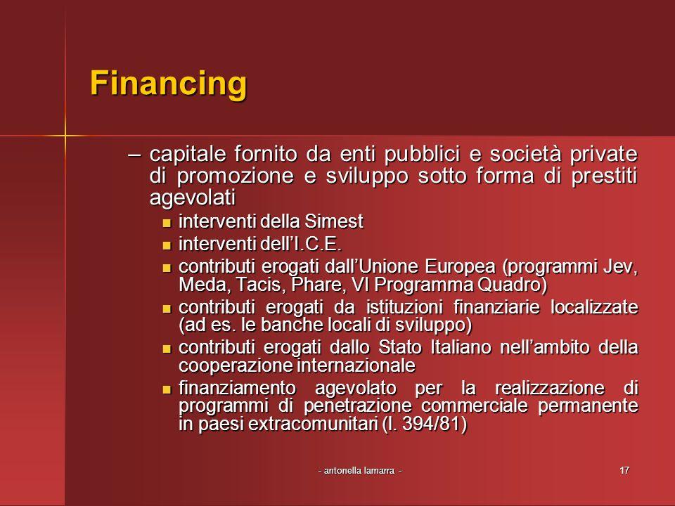 Financing capitale fornito da enti pubblici e società private di promozione e sviluppo sotto forma di prestiti agevolati.