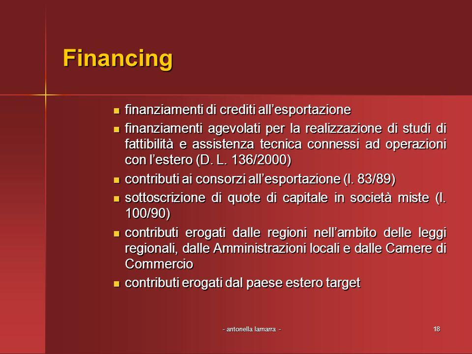 Financing finanziamenti di crediti all'esportazione
