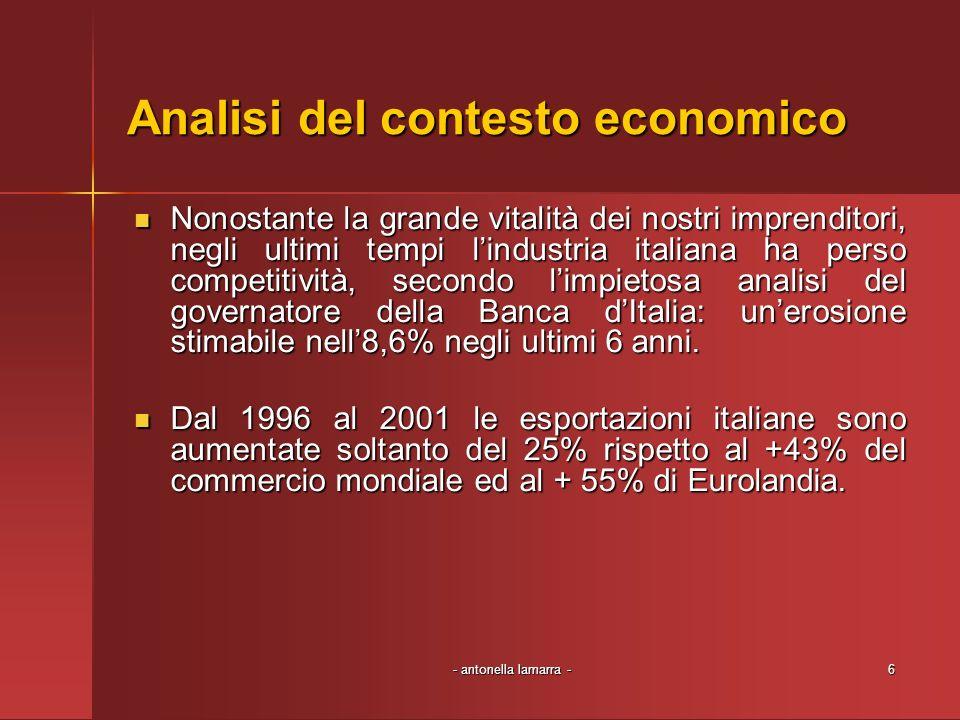 Analisi del contesto economico