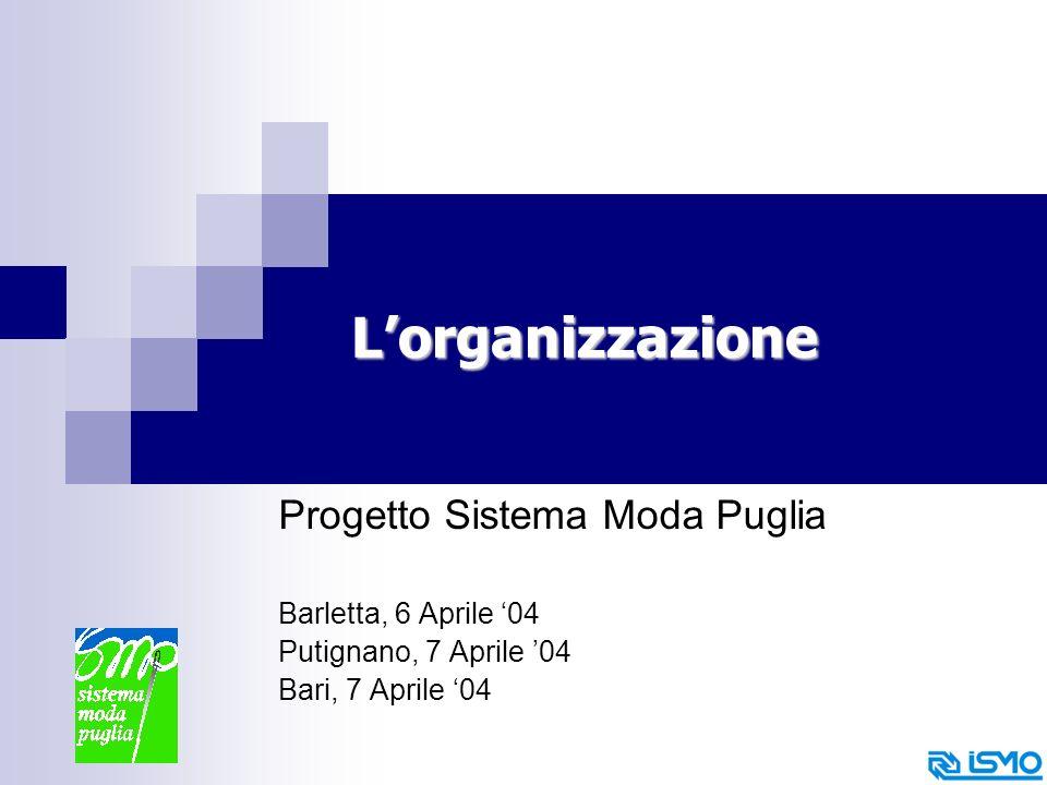 L'organizzazione Progetto Sistema Moda Puglia Barletta, 6 Aprile '04