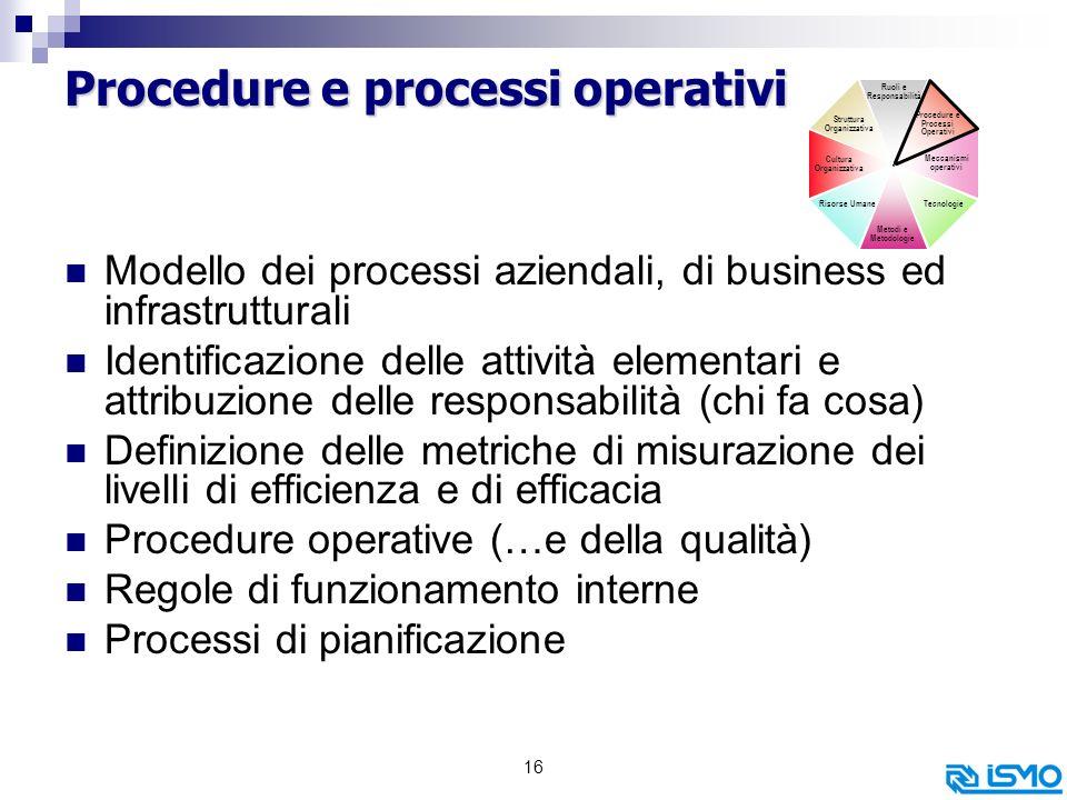 Procedure e processi operativi