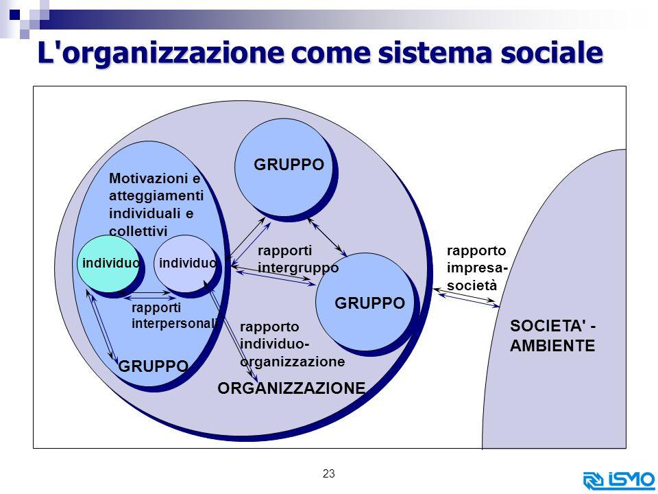 L organizzazione come sistema sociale