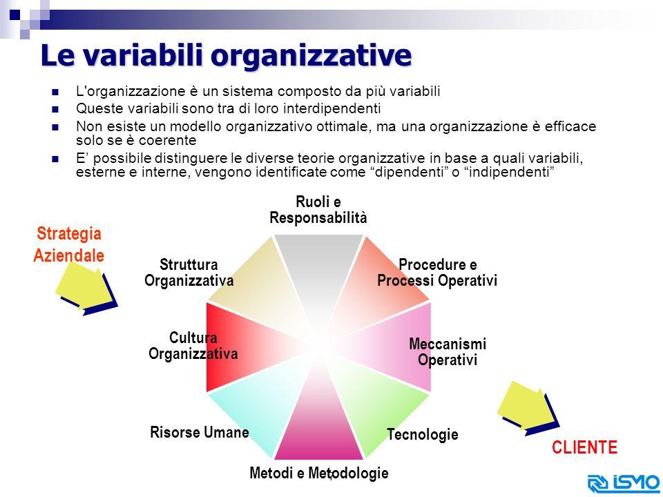 Le variabili organizzative