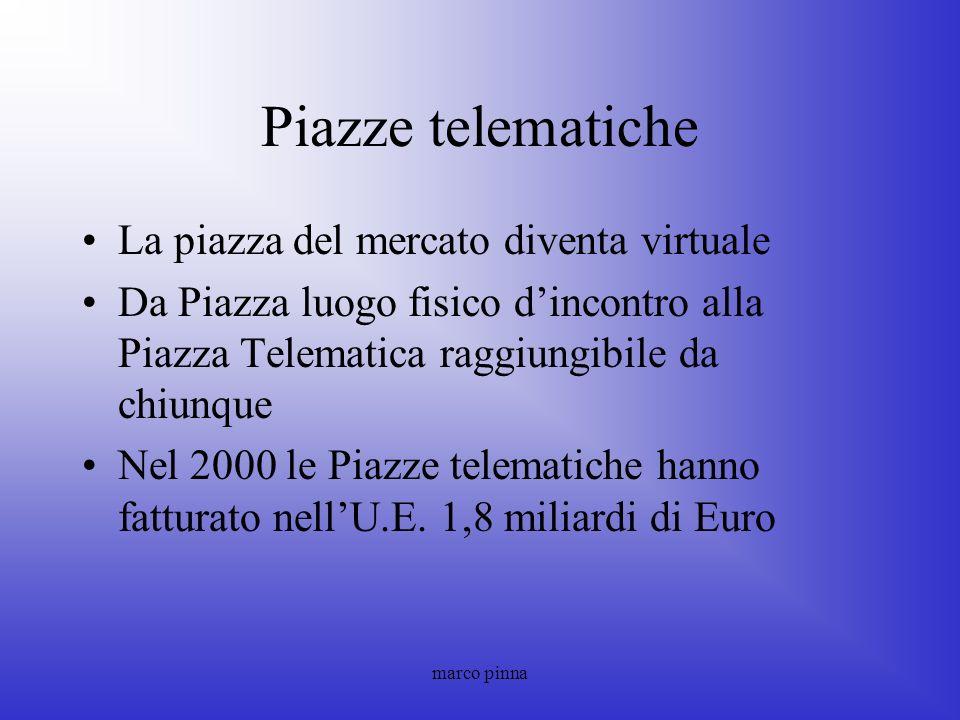 Piazze telematiche La piazza del mercato diventa virtuale