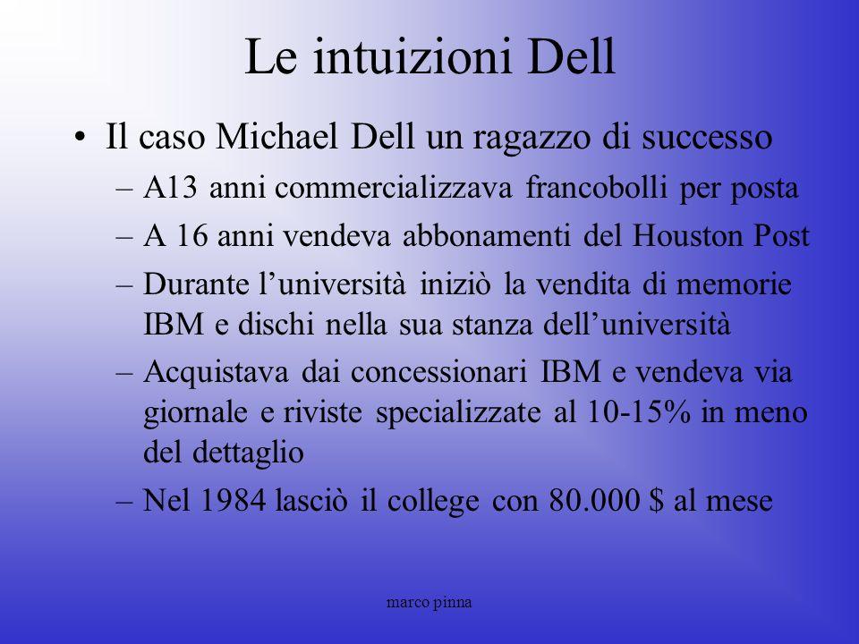 Le intuizioni Dell Il caso Michael Dell un ragazzo di successo