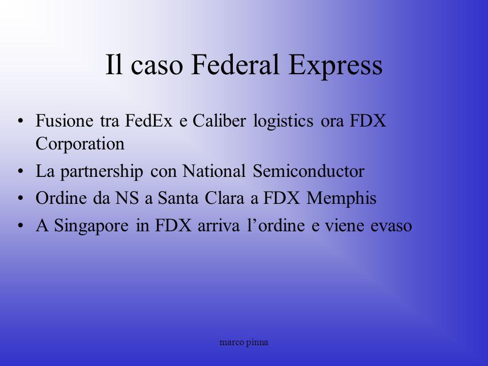 Il caso Federal Express