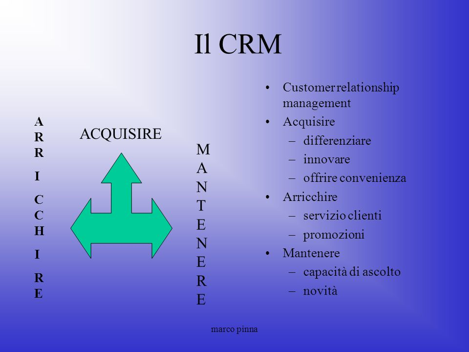 Il CRM ACQUISIRE MANTENERE Customer relationship management Acquisire