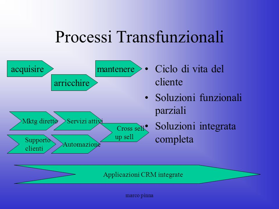 Processi Transfunzionali