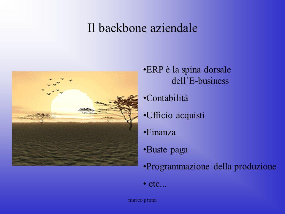 Il backbone aziendale ERP è la spina dorsale dell'E-business
