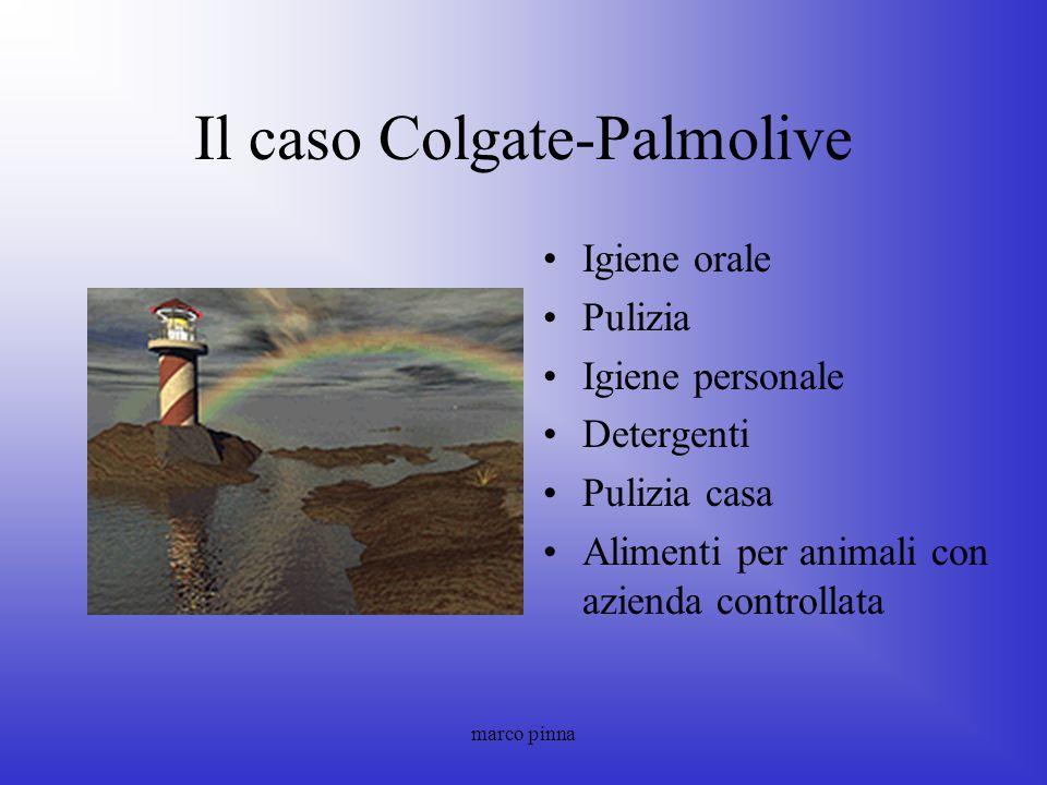 Il caso Colgate-Palmolive