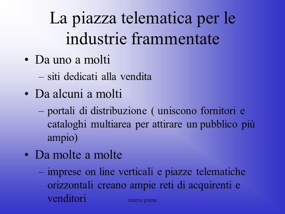 La piazza telematica per le industrie frammentate