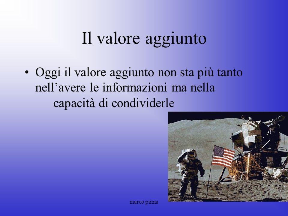 Il valore aggiunto Oggi il valore aggiunto non sta più tanto nell'avere le informazioni ma nella capacità di condividerle.