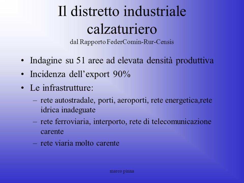 Il distretto industriale calzaturiero dal Rapporto FederComin-Rur-Censis