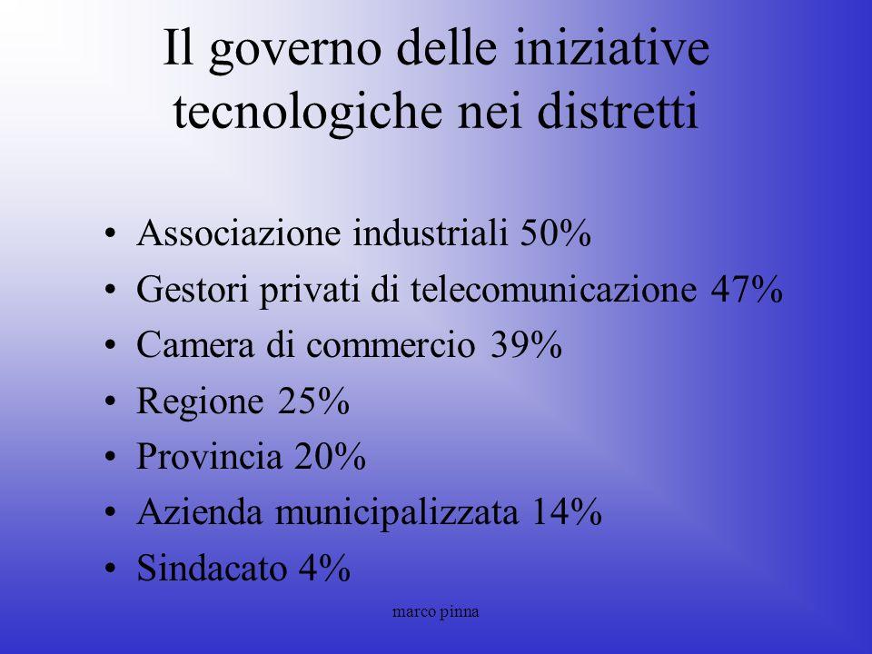 Il governo delle iniziative tecnologiche nei distretti