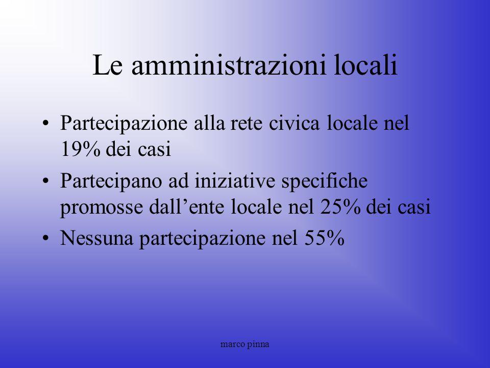 Le amministrazioni locali