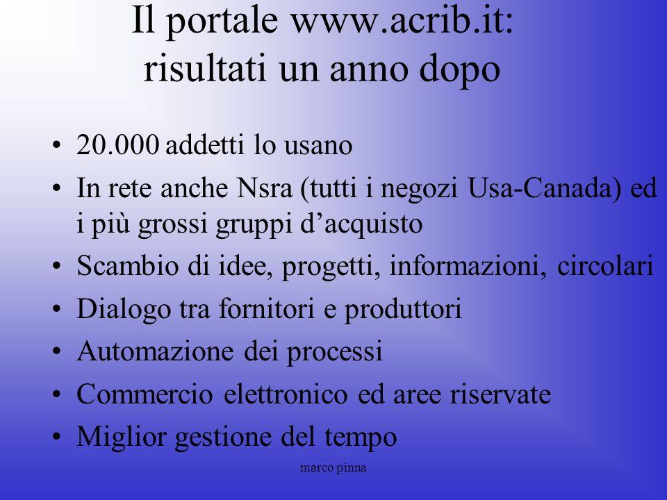 Il portale www.acrib.it: risultati un anno dopo