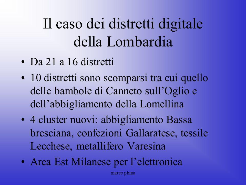 Il caso dei distretti digitale della Lombardia