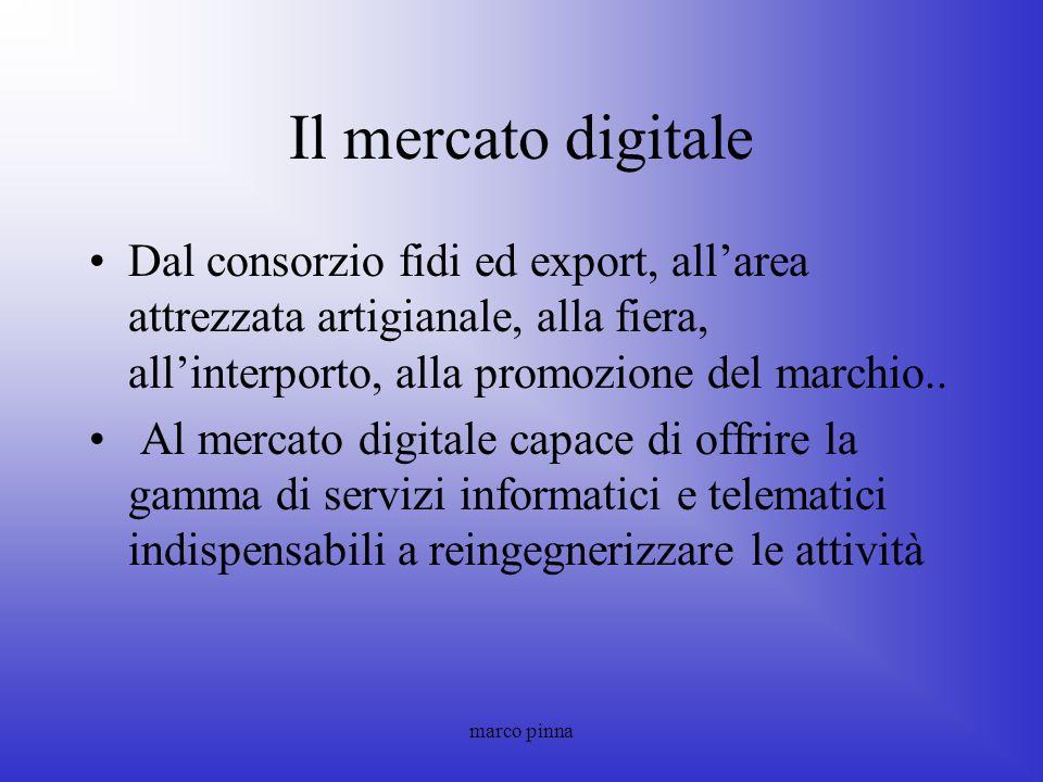 Il mercato digitale Dal consorzio fidi ed export, all'area attrezzata artigianale, alla fiera, all'interporto, alla promozione del marchio..