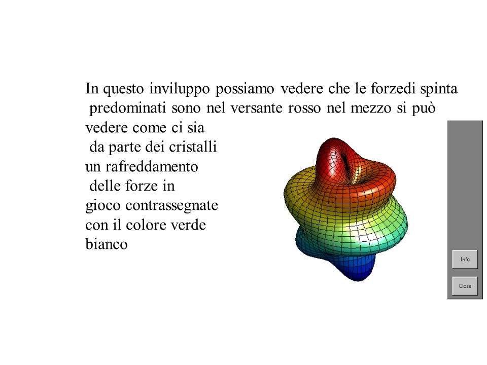 Schema del sito di simulazione grafica