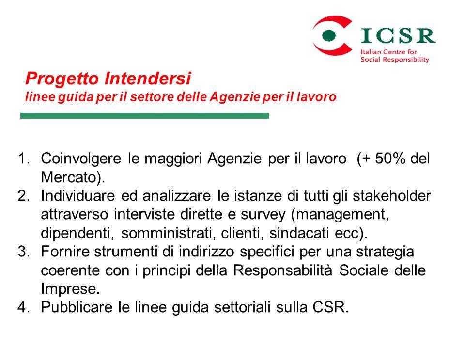 Progetto Intendersilinee guida per il settore delle Agenzie per il lavoro. Coinvolgere le maggiori Agenzie per il lavoro (+ 50% del Mercato).