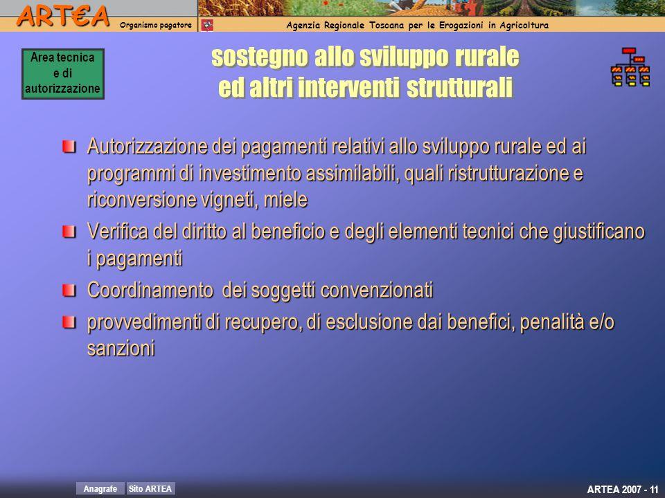 sostegno allo sviluppo rurale ed altri interventi strutturali