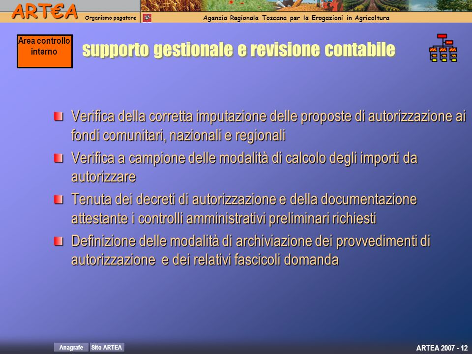 supporto gestionale e revisione contabile