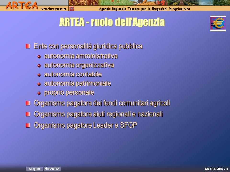ARTEA - ruolo dell'Agenzia