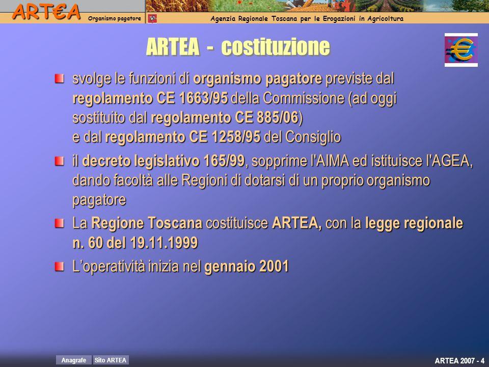 ARTEA - costituzione
