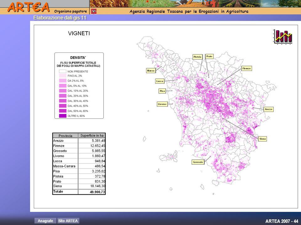 Elaborazione dati gis 11